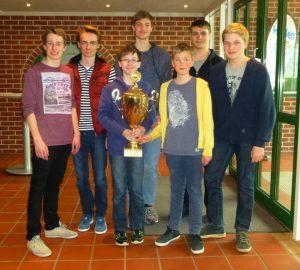 U20 Pokal
