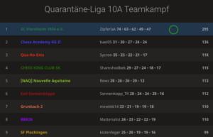 Liga 10A